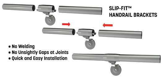 Hand Rail Systems Parts Brackets Amp More Wagner Companies